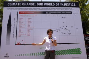 Kate Raworth presents the graph of injustice. Photo Ng Swan Ti/Oxfam